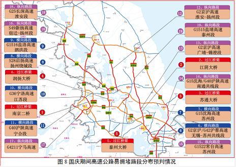 △国庆期间高速公路易拥堵路段分布预判
