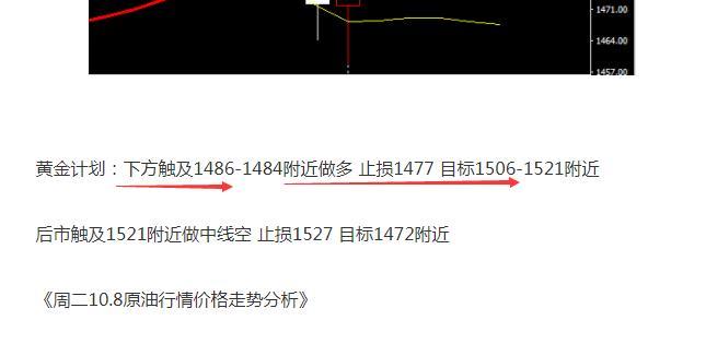 <b>陈大宾:EIA10.9原油黄金走势分析 期货外汇行情操作建议</b>