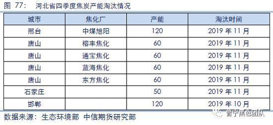 (3)江苏省:去产能节奏放缓,产量小幅减少