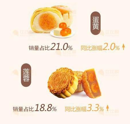 追溯到上游养殖场,经养殖场负责人介绍,近期鸡蛋价格上涨,存在多方面的原因。