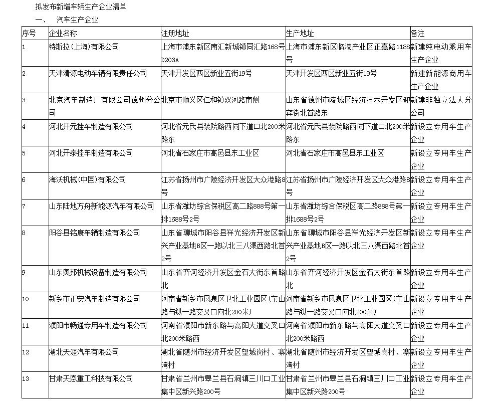 特斯拉上海投产在即,一文看懂特斯拉国产化受益股