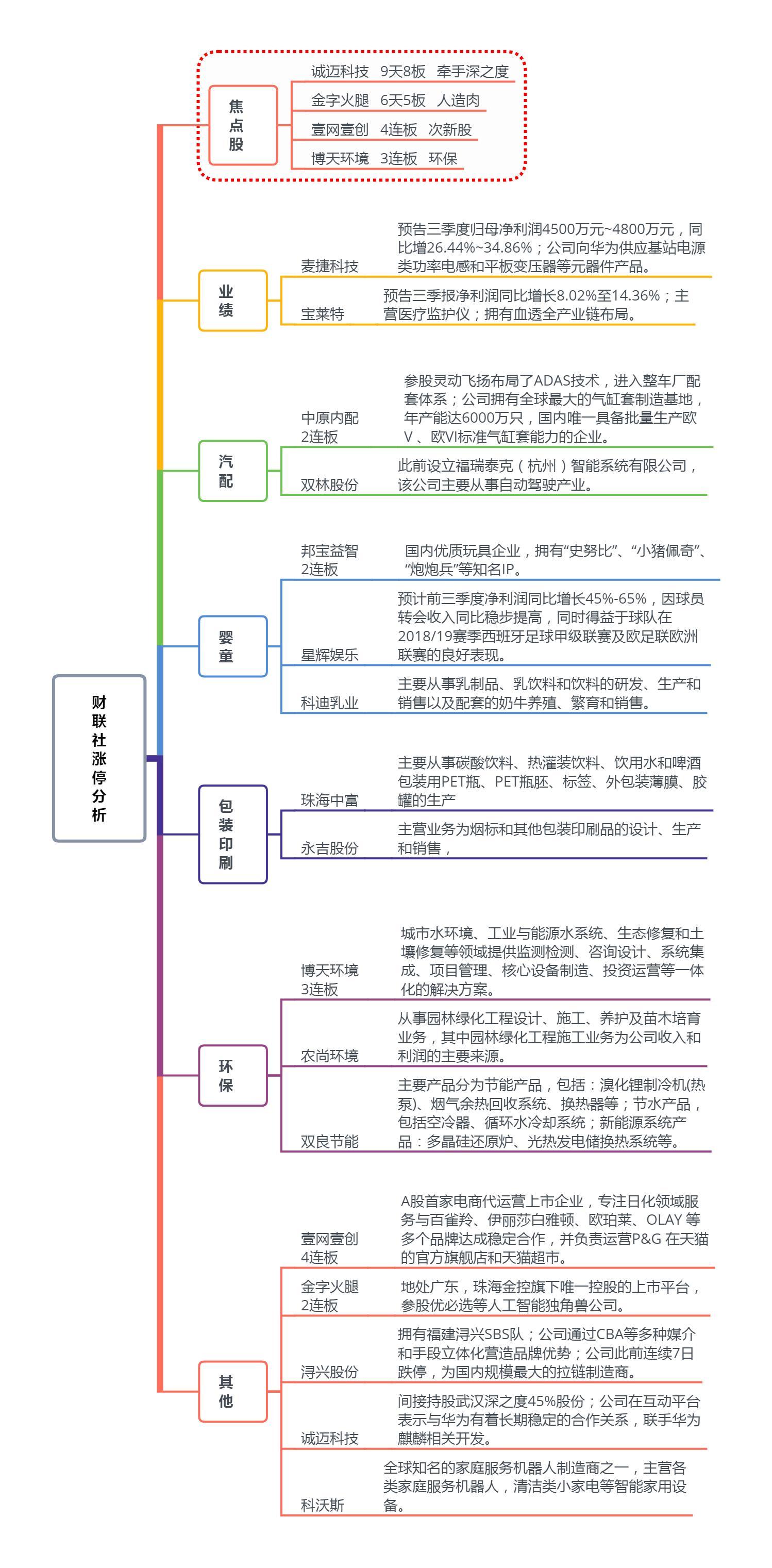 【财联社午报】沪指连续阴线 市场交投清淡