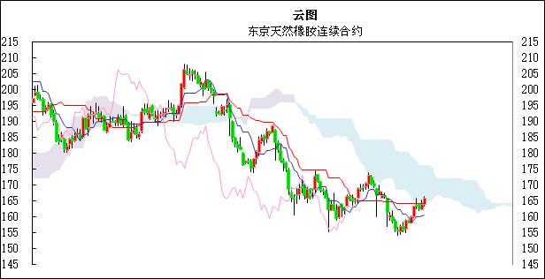 /xiangjiaosuliao/495355.html