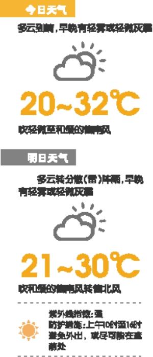 冷空气明日到