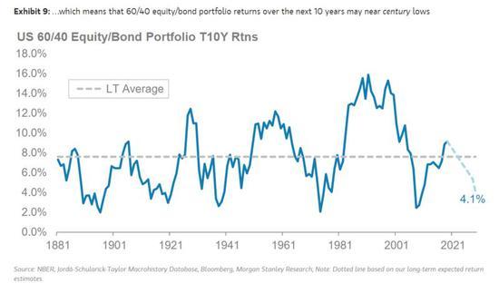 他们说,不仅收益率将低于投资者习惯的水平,而且主权债券收益率的降低将削弱固定收益证券抵消股市大幅下跌的能力。