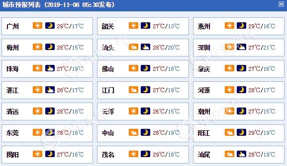 广东未来四天晴天干燥森林火险等级高 沿海海面有6到8级大风