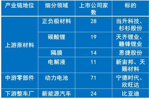 http://www.jienengcc.cn/shiyouranqi/151426.html