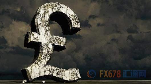 英国央行11月利率决议鸽派维稳,英镑失守1.28
