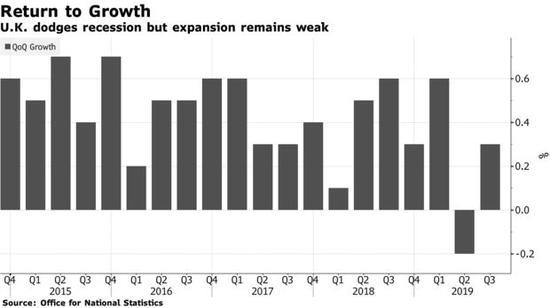 gdp季度数据_美国二季度GDP点评:月度经济数据二次回落风险提升