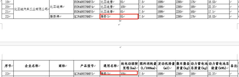 将于广州车展上市 腾势X PHEV推出两种续航版本