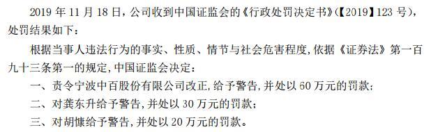 A档案|<a href='/index_m.php'>宁波中百</a>(<a href='/index_m.php'>600857</a>)麻烦不断:信披违规被罚60万 一致行动人张江波违规买卖股票被重罚120万