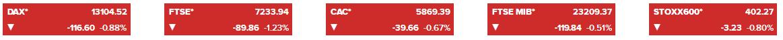 """市場情緒突變背后:貿易局勢!?今夜,這件大事""""很可能""""引發黃金拋售"""