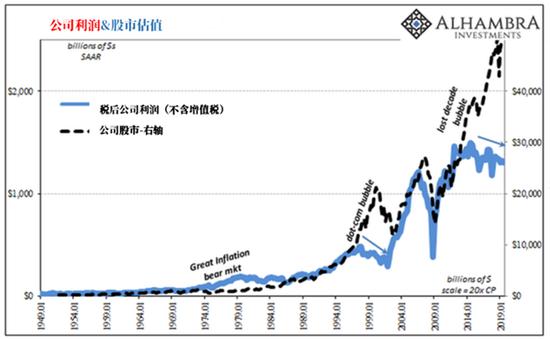 股市代言经济?揭开美股暴涨背后的惨况