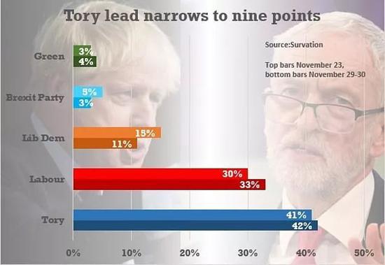 英国大选倒计时10天 三大党派誓言如何提振英国楼市?