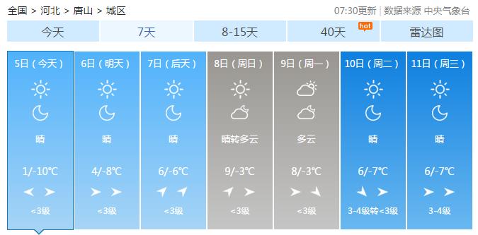河北唐山发生4.5级地震 未来三天震区天气晴冷