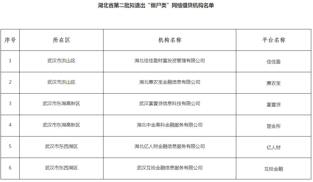 http://www.weixinrensheng.com/caijingmi/1206186.html