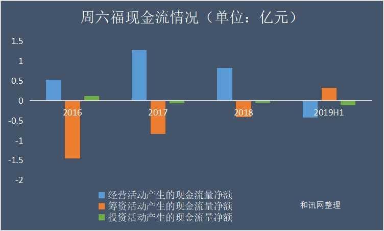 屡上质检黑榜 踩雷正中珠江 周六福能否等来IPO过会的消息?