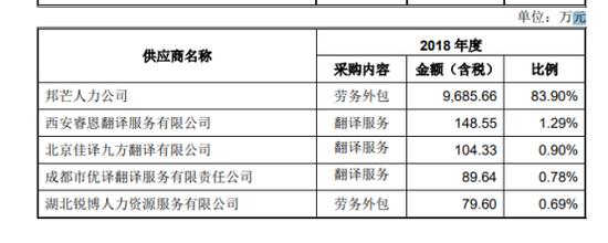 http://www.reviewcode.cn/jiagousheji/102271.html