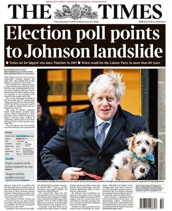 英国圣诞月大选结果出炉!约翰逊