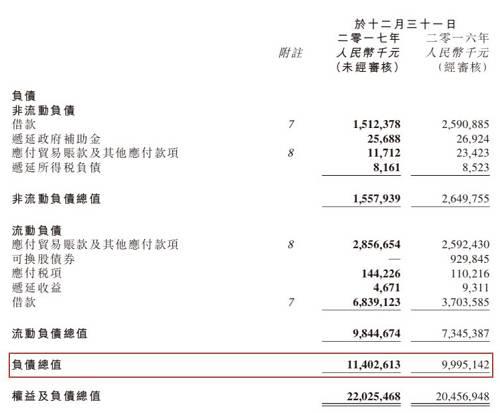 截至2017年6月30日,�R源果汁的���比率高�_82.5%。�c此同�r公司��I�I��K淡,自2011年以�磉B�m6年扣非�w母�Q利���樨�。