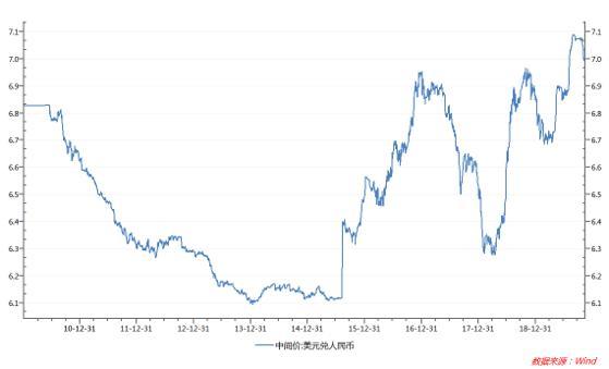 外资连续11个月增持中国债券 偏债基金布局正当其时