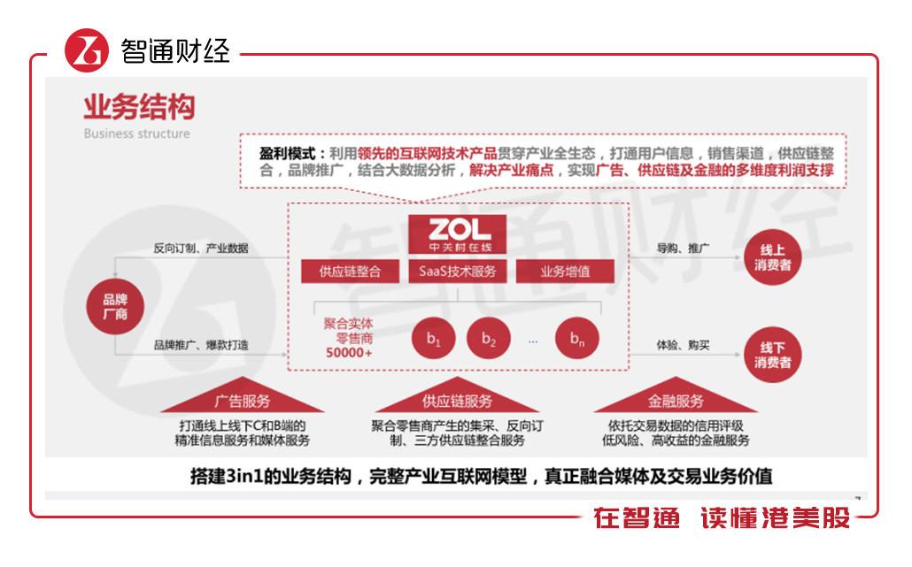 """慧聪集团(02280)董事会主席刘军发布亲笔信 吹响""""决战2020""""号角"""