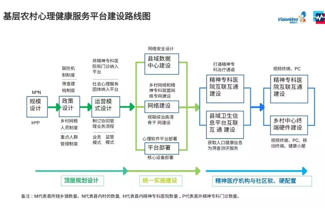 关注社会心理健康 视联动力助力健康中国发展