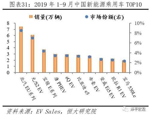 4.3 技术储备:BEV专利中美日韩合占九成,HEV、FCV专利日本一家独大