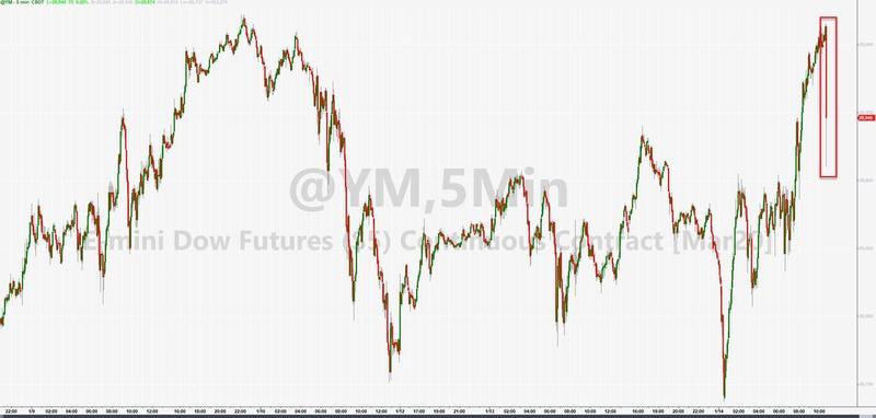 发生了什么?美股人民币隔夜尾盘急跌!今天将是一个大日子……