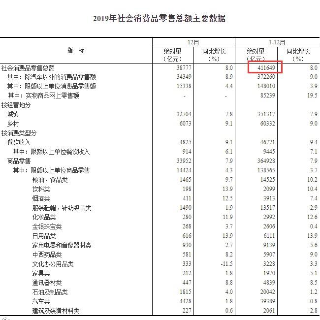 人均gdp计算_中国人均GDP增长70倍财政收入70年增长3000倍人均GDP如何计算?