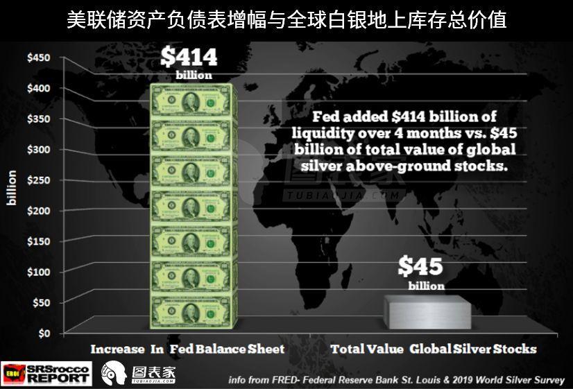 分析师:金融系统的自我蚕食将迫使投资者涌向白银