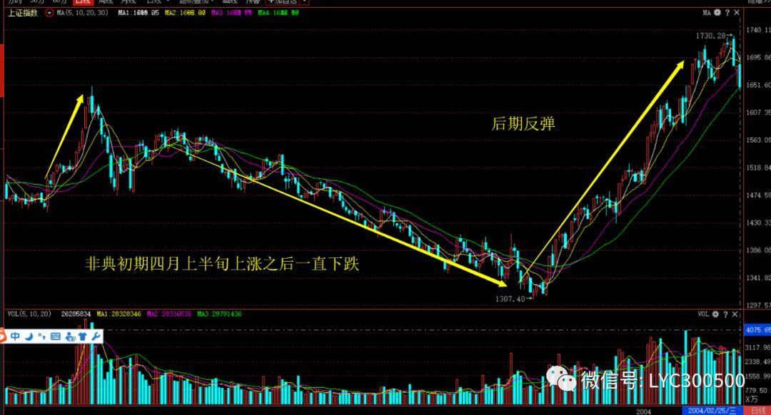 「利用网络赚钱」刘誉儊:市场重挫下 如何把握赚钱机会?(附股)