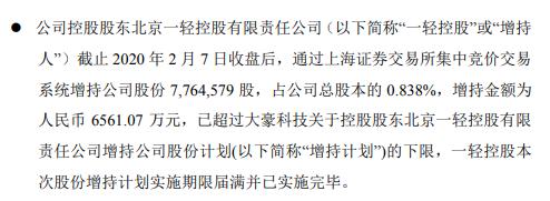 大豪科技股东一轻控股增持776万股耗资约6561万元