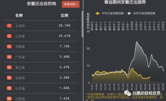 """人口大数据_江苏省人民zf要闻关注江苏用好""""大数据+网格化+铁脚板"""""""