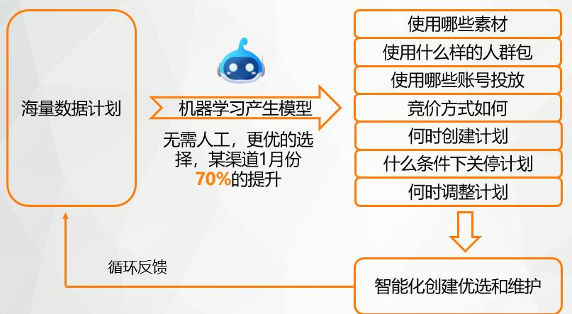 三七互娱的AI赋能样本:以工业化解放游戏生产力
