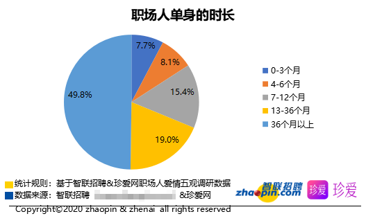 http://www.umeiwen.com/sifanghua/1548712.html