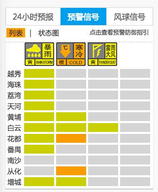 """广州9区挂暴雨黄色预警!午后暴雨和""""速冻""""到货"""
