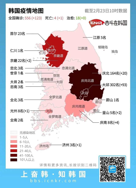 韩国告急!又出事了!钟南山最担心的一幕,还是发生了。。。