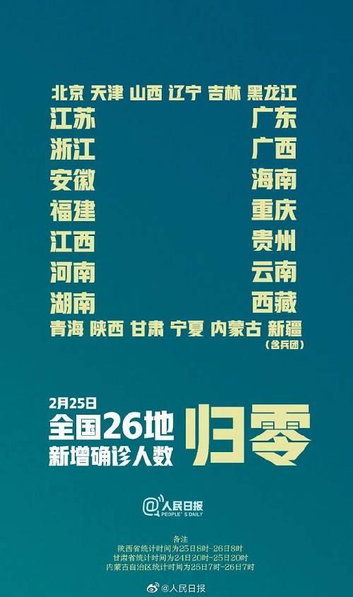 """全国26地新增为0!广东14%出院患者""""复阳"""",会传染吗?官方释疑!深圳拟最严立法禁吃甲鱼蛇狗鸟"""