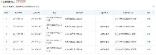 永安信天津还被法院列为限制高消费企业。最新的一张限制消令是北京海淀区人民法院在2019年9月27日下发。乔志杰也被法院列为限制高消费人员。