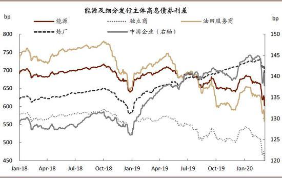中金:一文看懂原油大跌的影响