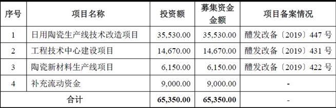 华联瓷业冲A股卷土重来:近50处厂房被抵押 实控人许君奇受让股权存瑕疵