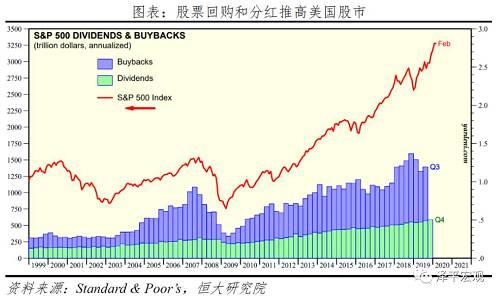 美联储all in:饮鸩止渴,全球金融危机来袭