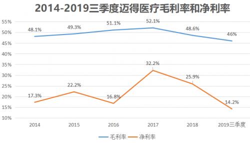北京和众汇富:浙江这家科创板企业经历了什么?