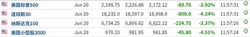 最惨闪崩10%!亚太股市重启暴跌模式,是否提前抛售股票?特朗普回应,纽约市长彻底急了:总统再不行动更多人将丧命!