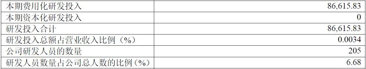 """宏达股份涉10亿股权纠纷案欠8.3亿未还 年报被出具""""持续经营重大不确定性段落""""无保留意见"""