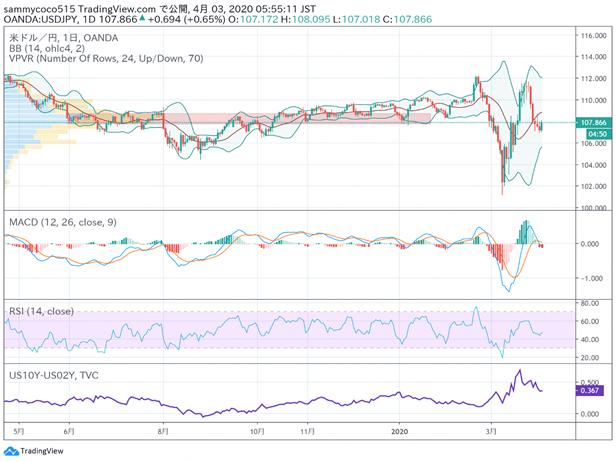� 京外�R股市日�u:日�指�敌》�下跌,美�^�度赵��R率晚�P走��。