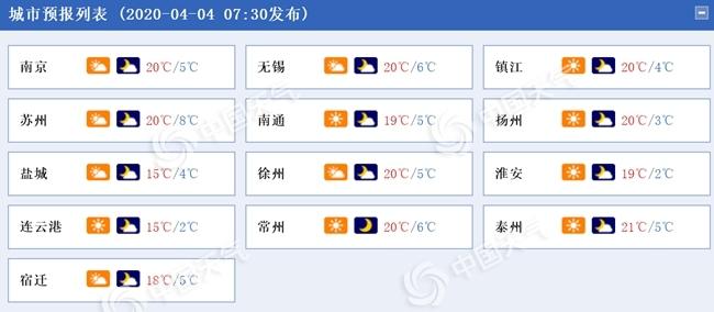 http://www.nthuaimage.com/tiyuyundong/48224.html