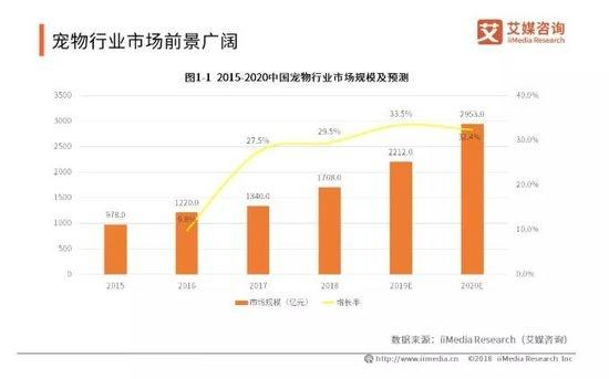 http://www.weixinrensheng.com/mengchong/2321542.html