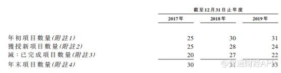 「股票操作」新股前瞻|以3.5亿营收再递表,中科天元要随乙醇价格起飞?